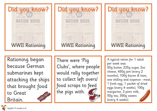 Teacher's Pet Displays » WWII Rationing Fact Cards » FREE downloadable EYFS, KS1, KS2 classroom display and teaching aid resources » A Sparklebox alternative