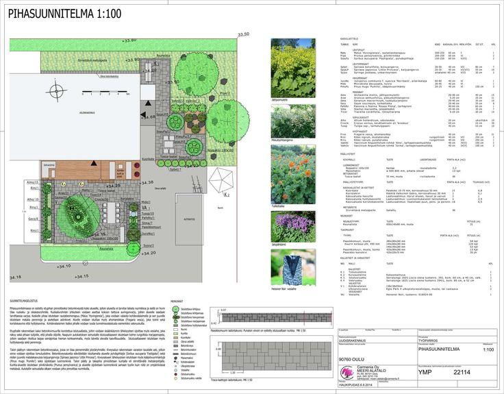 Pihasuunnitelma rivitalon päätyasunnon pihalle - Landscape plan