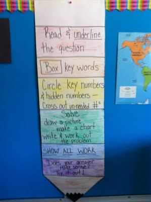 math strategy poster...the teacher also made small laminated ones for the kiddos...loves it!