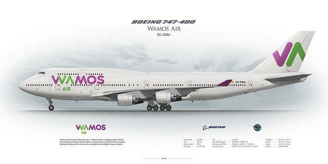 Boeing 747-400 Wamos Air EC-KSM | www.aviaposter.com | Aleksey Rubtsov | Flickr