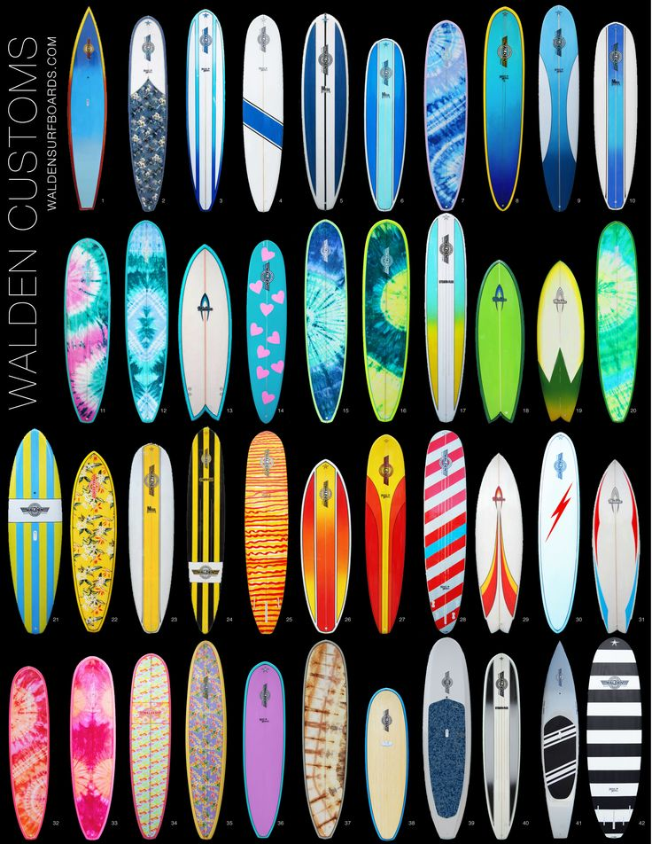 our surfboard art                                                                                                                                                                                 More