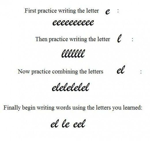 20 best cursive images on pinterest cursive cursive handwriting penmanship the art of teaching handwriting fandeluxe Gallery
