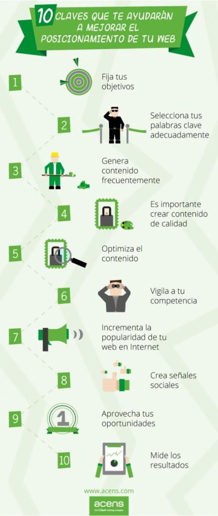 las 10 claves que te ayudarán a mejorar el posicionamiento web