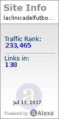 Alexa Certified Traffic Ranking for www.laclinicadelfutbol.com