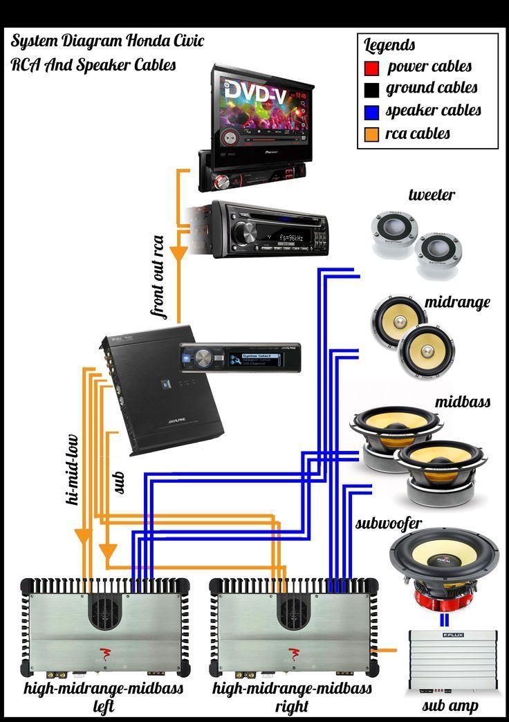 Car sound system diagram sound system car car audio