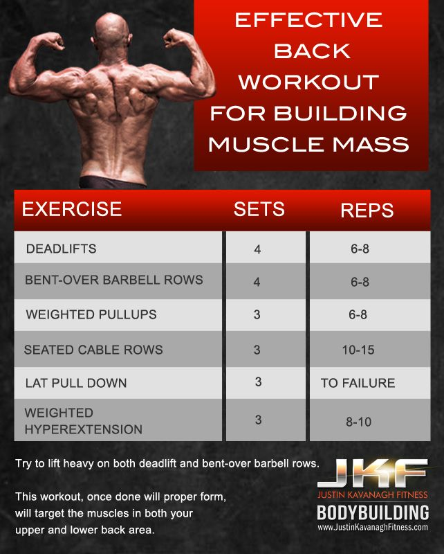 Here's a very effective back workout for building muscle mass, that you can add…