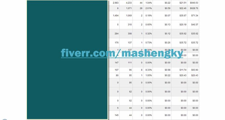 mashengky: sell my method getting USD1000 as affiliate jvzoo for $5, on fiverr.com