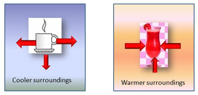 Definition of heat | define heat - Physics dictionary Online -Icoachmath providing free Definition of Heat and also Problem with step by step solution. Tags Definition of Heat, Define in heat, Define heat of Solution, Scientific Definition of Heat Definition of Heat, Define specific Heat, Define Heat index, define heat of formation.