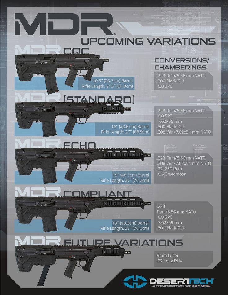 Desert Tech MDR Variations Guns, Guns and ammo