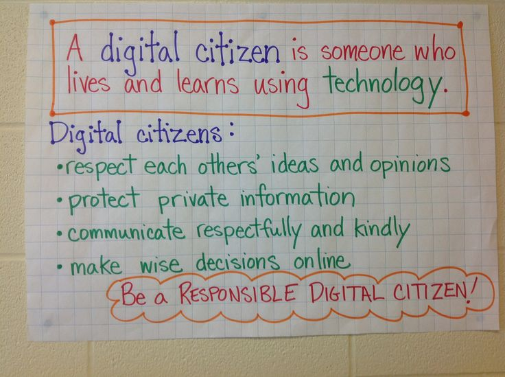#digcit brainstorming for students to start the year.  Keep ideas coming!  Julie Faulkner