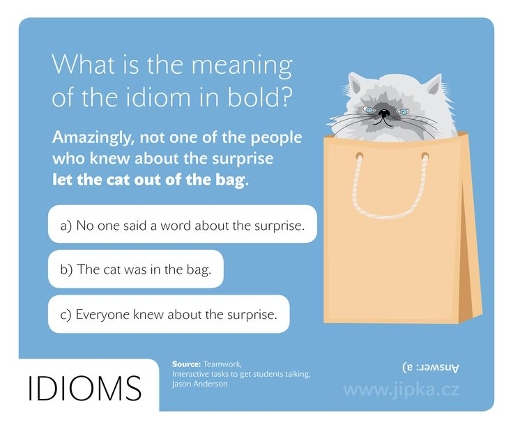 Idiom - Let the cat out of the bag