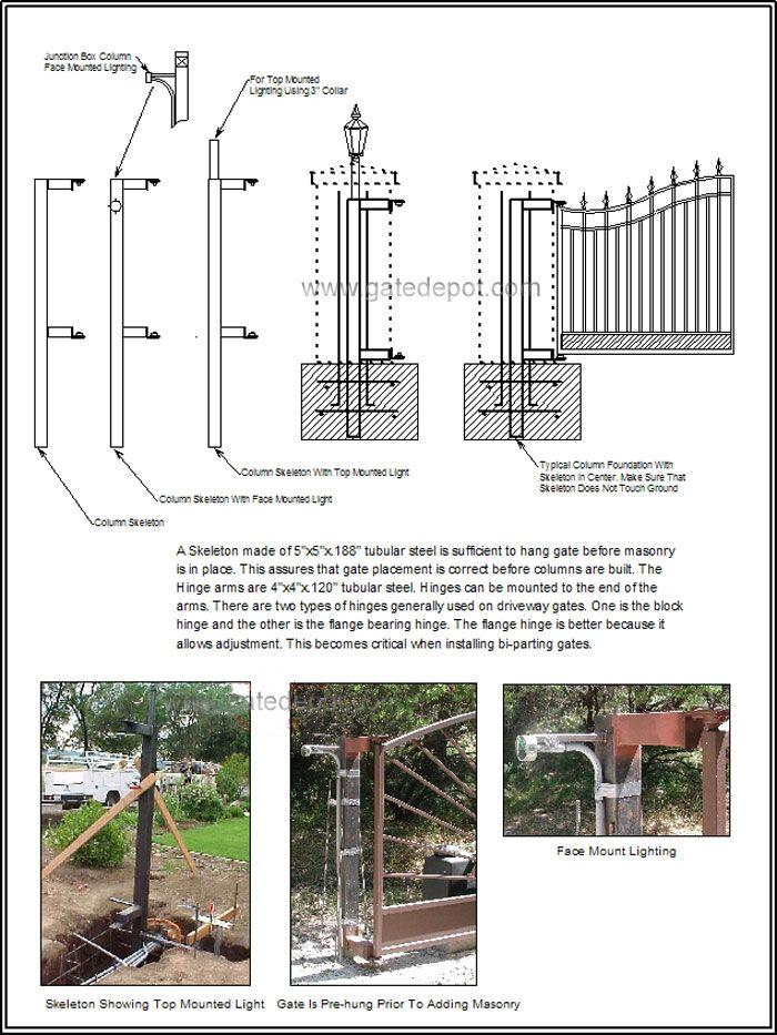 Column Designs For Entry Gates