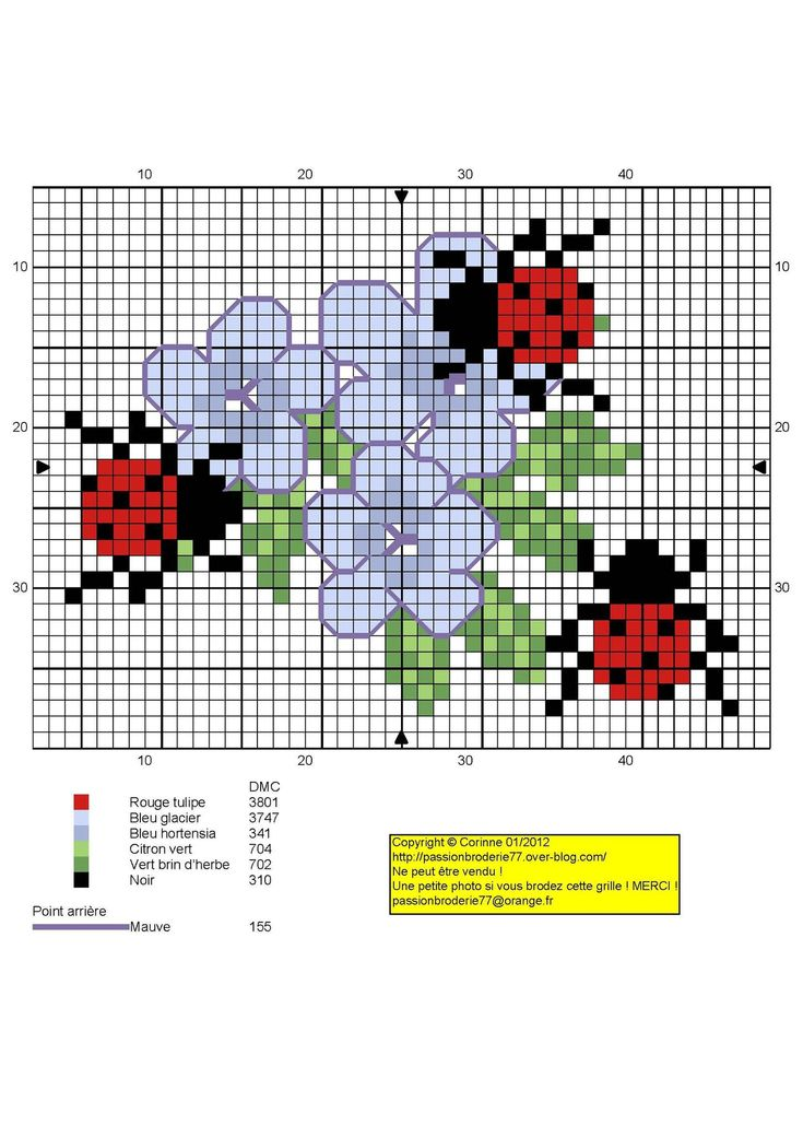 03 mars ATC (March 2003 ATC) [lady bugs and flowers], designed by Corinne Thulmeaux, Passion Broderie 77 blogger.