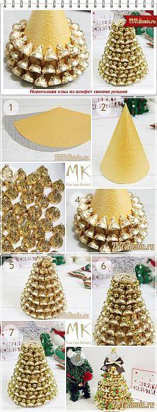 Новогодняя елка из конфет своими руками » Дизайн & Декор своими руками