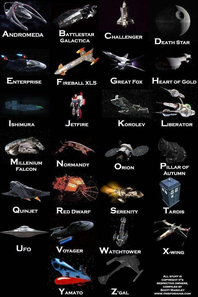 Do you know your sci-fi spaceship ABCs?