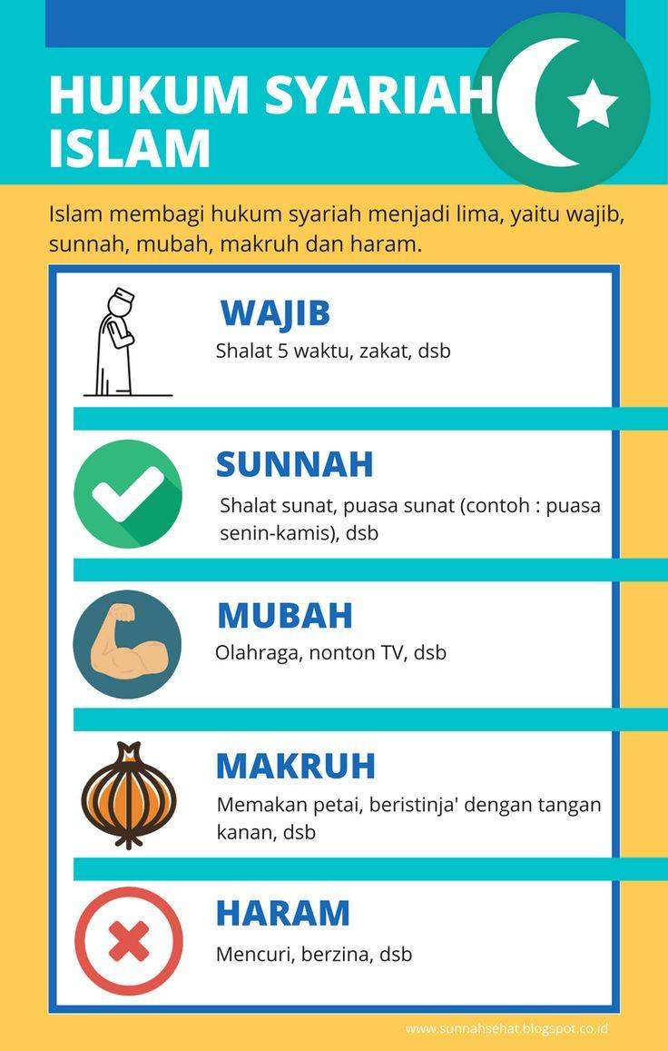 [Infografis] – Hukum Syariah Islam