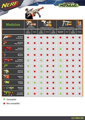 Nerf – 36033E35 – Elite Strongarm Xd: Prépare-toi pour la bataille avec le pistolet à fléchettes Nerf N-Strike Elite Strongarm.Le…