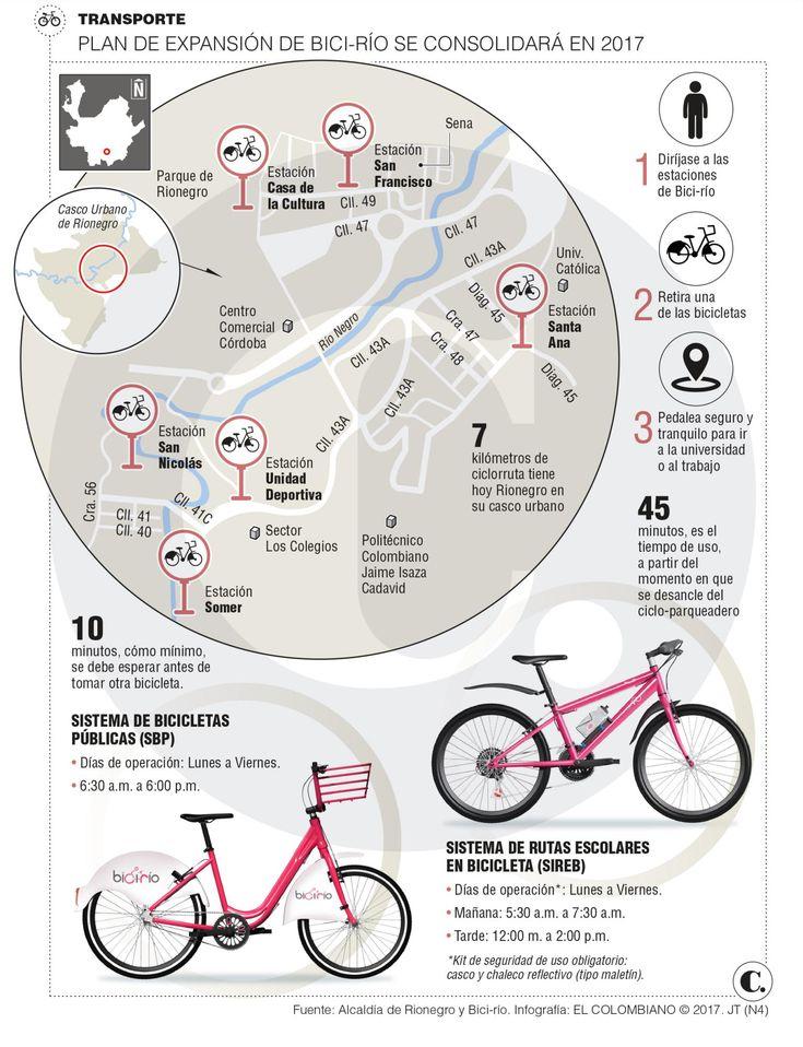 Sistema de bicicletas públicas bici-río transforma la movilidad de Rionegro