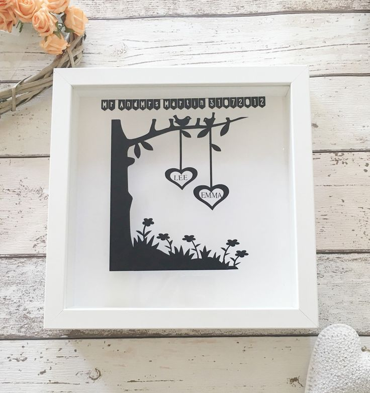 A personal favourite from my Etsy shop https://www.etsy.com/uk/listing/292623829/wedding-gift-family-tree-bride-and-groom
