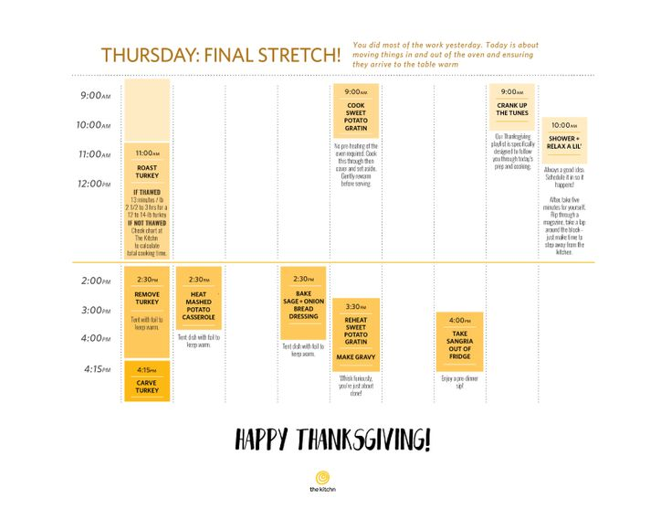 A lastminute nosweat timeline for cooking thanksgiving