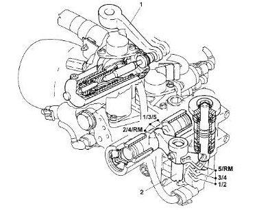 ปักพินโดย elec2rak ใน DIY Alfa Romeo 156