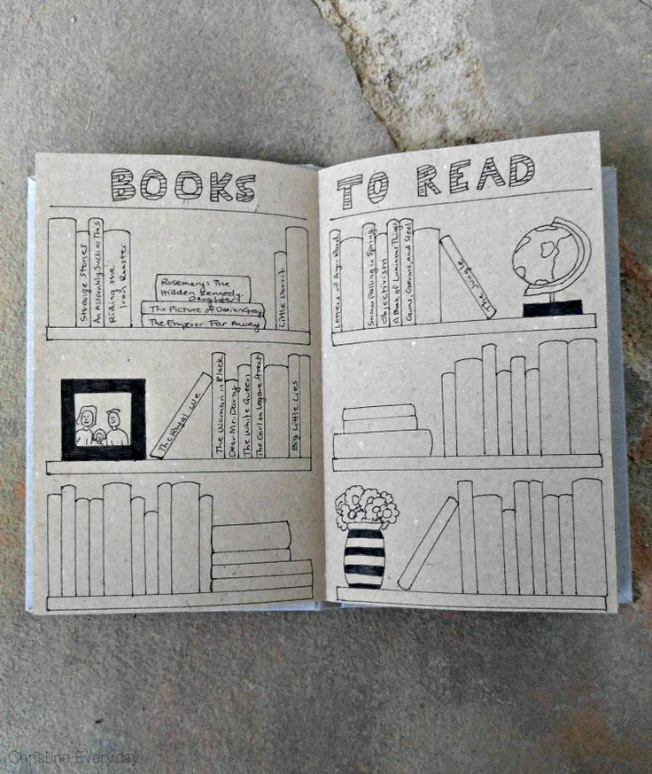 Bullet Journal Beginnings First Pages - Christine Everyday
