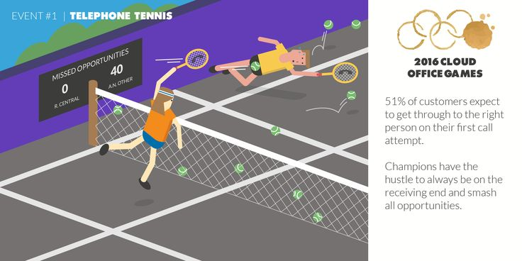 Event 1: Telephone Tennis Sponsored by RingCentral UK