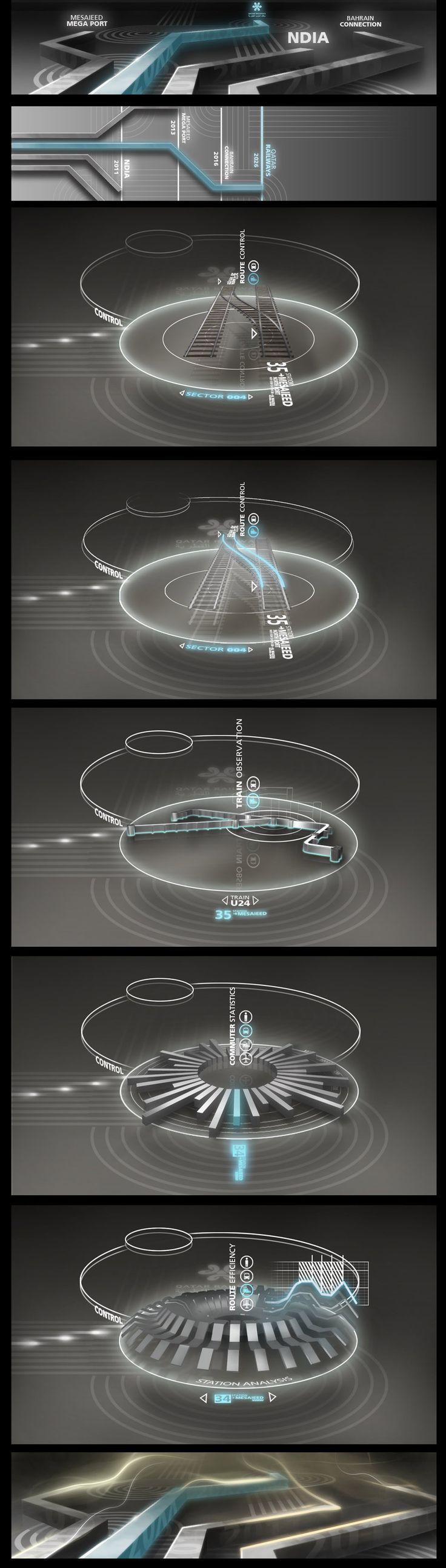 Touchscreen interface concept by stereolize-design.deviantart.com on @deviantART