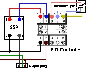 17 best images about sous vide hackery arduino wiring diagram for a 70 sous vide universal controller you could use it control a