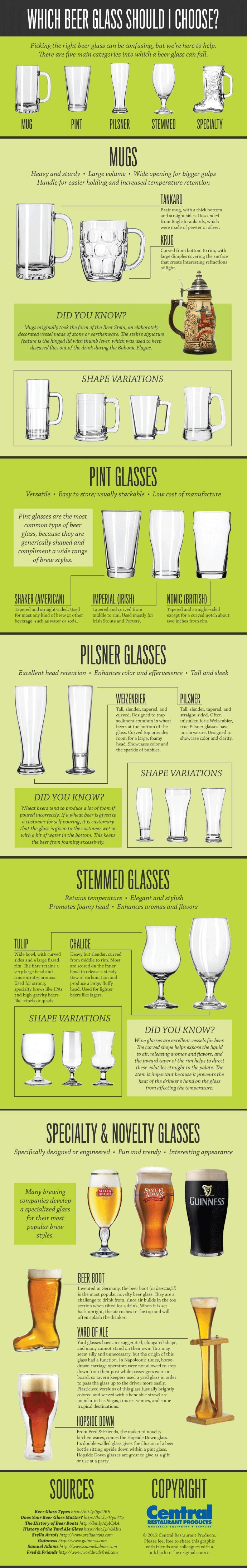 how to drink from a beer boot