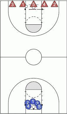 Pride Drill--must try at end of practices this season