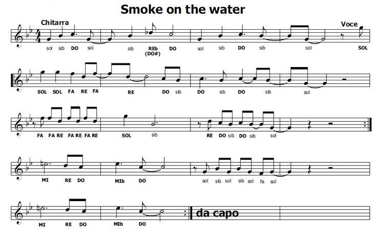 Musica e spartiti gratis per flauto dolce: Smoke on the water