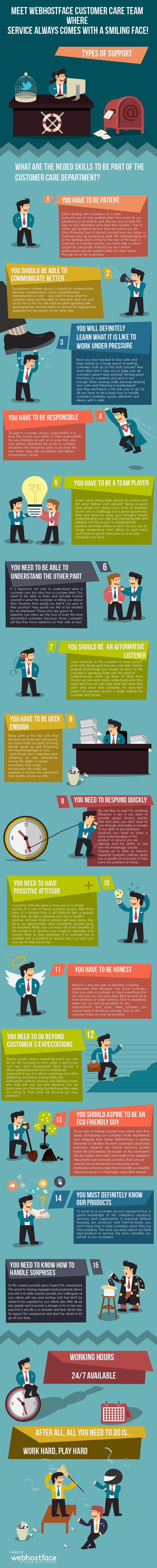 images about web hosting infographic customer care webhostface infographic