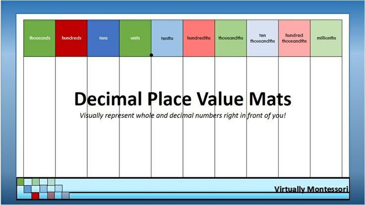 "Montessori golden decimal mat, each 8.5x14"" place value decimals chart ..."