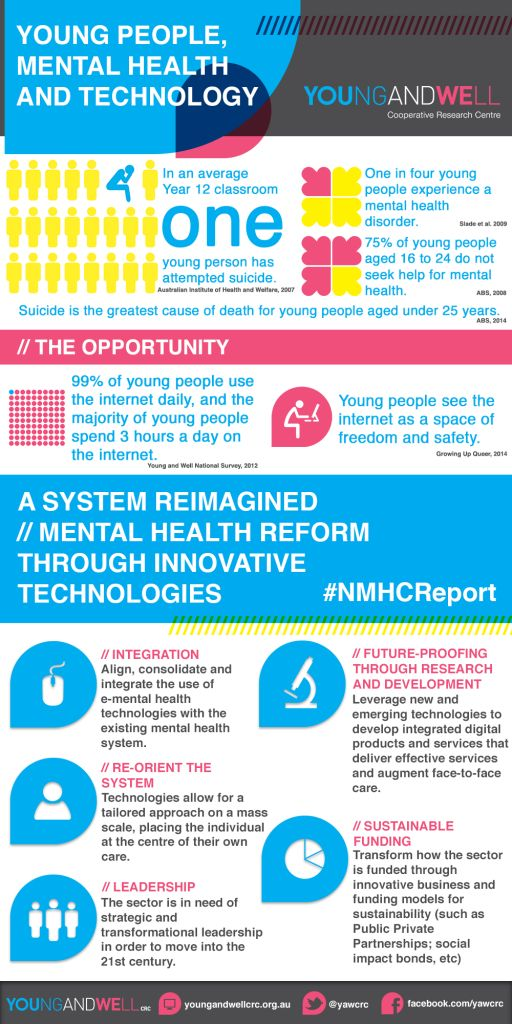 A system reimagined - YAWCRC NMHCReport