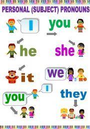 Free Printable Grammar Posters | Grammar worksheets > Pronouns > Personal pronouns > PERSONAL PRONOUNS ...
