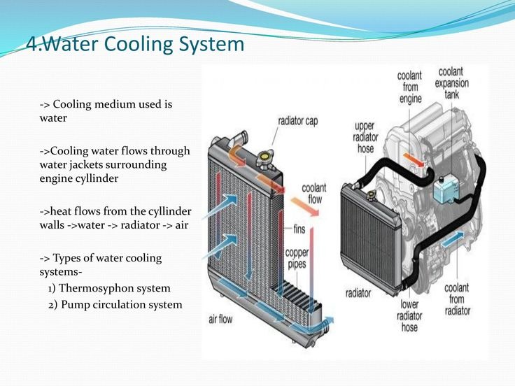 Automotive Cooling System Notes water cooled engine