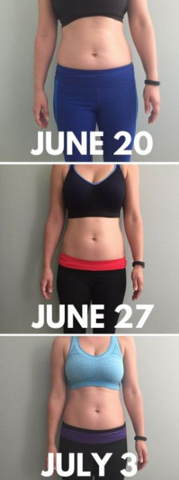 How I Got Results In Two Weeks With This Ab Workout – Toned