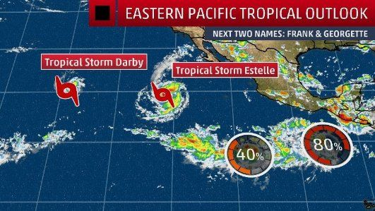 The eastern pacific has a lot of activity with tropical storm Darby & Estelle. Plus there are 2 areas we are watching behind them. The Lift on your The Weather Channel app has the details 6-11am