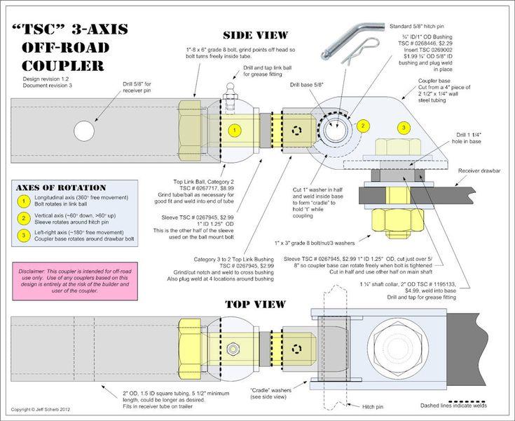 Ede B Fdcb F Eba C D A Bf Trailer Kits Utility Trailer on Take 3 Trailer Wiring Diagram