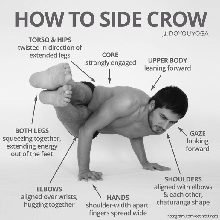 All the steps to find Side Crow   What are your favorite cues for this arm balance?