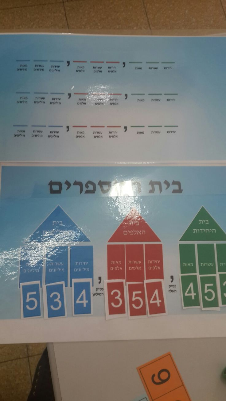 37 best #Addition and subtraction חיבור וחיסור images on Pinterest ...