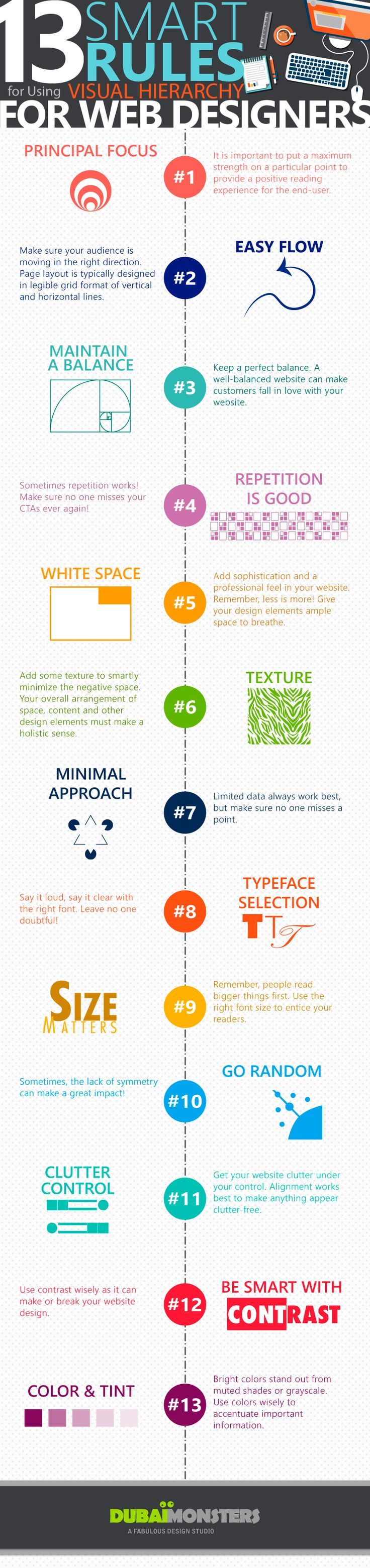 13 Smart Rules for Using Visual Hierarchy for Web Designers #Infographic #WebDesign #Web