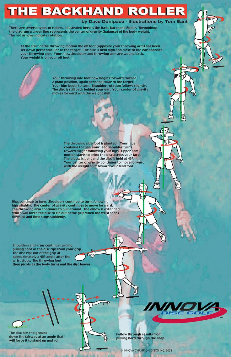 Innovas Diagram Explaining the Backhand Roller as a JPG in web resolution...The original PDF files are available if you follow my Preceding Pin to Innova