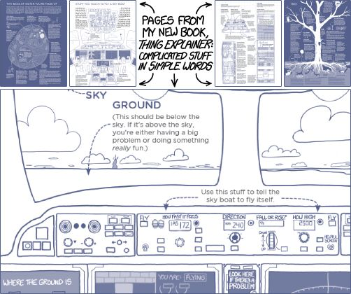 xkcd: Isolation Comic for media unit about how we always blame media for isolation, ever since books.