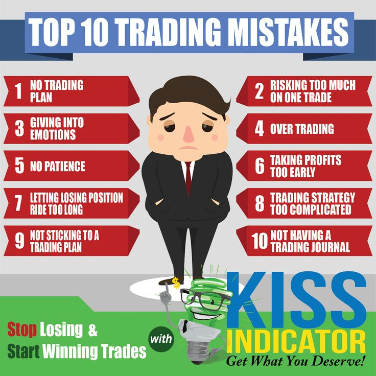 Stop On Quote Etrade Inspiration 9 Best Kiss Indicator Images On Pinterest  A Kiss Kiss And Kiss You
