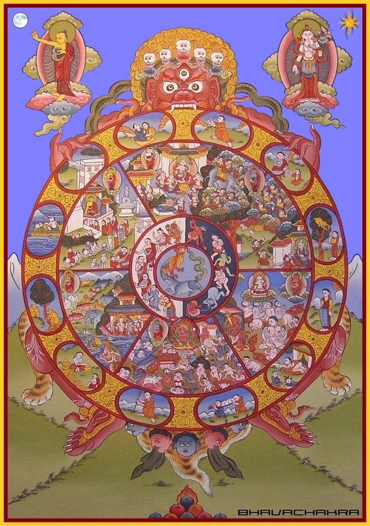 an overview of the concepts of karma and samsara in hinduism Hinduism - karma, samsara, and moksha: hindus generally accept the doctrine of transmigration and rebirth and the complementary belief in karma the whole process of rebirth, called samsara, is cyclic, with no clear beginning or end, and encompasses lives of perpetual, serial attachments actions generated by desire and appetite bind one's.