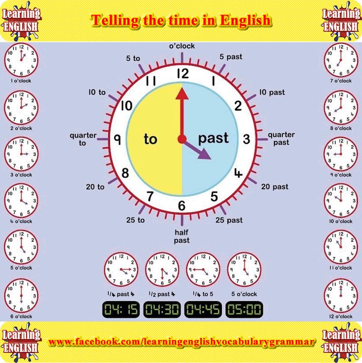 Learning how to tell the time in English using pictures