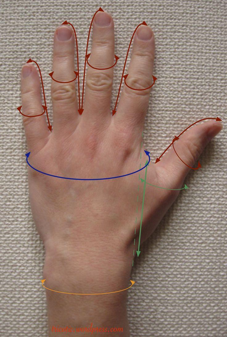 Tricoter des gants: les mesures | Tricotic