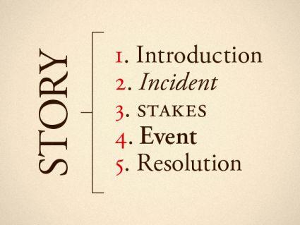 JENN GODBOUT: Story